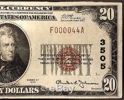 1929 Twenty Dollars Nat'l Currency, The Kenton National City Bank, Kenton, OH
